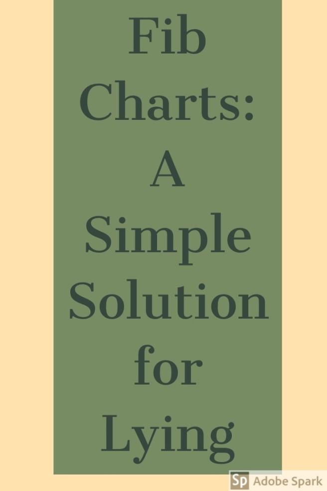 Fib Chart Pin Image